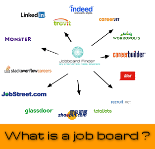 Job board definition