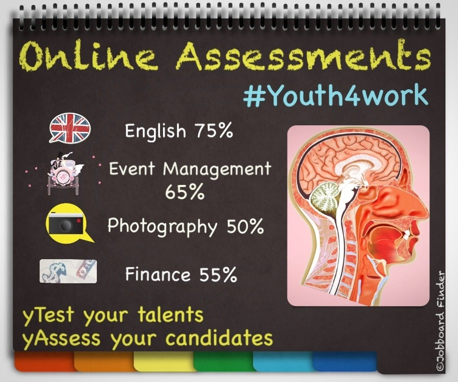 An innovative cost-effective way of assessing people – yAssess, by Youth4work