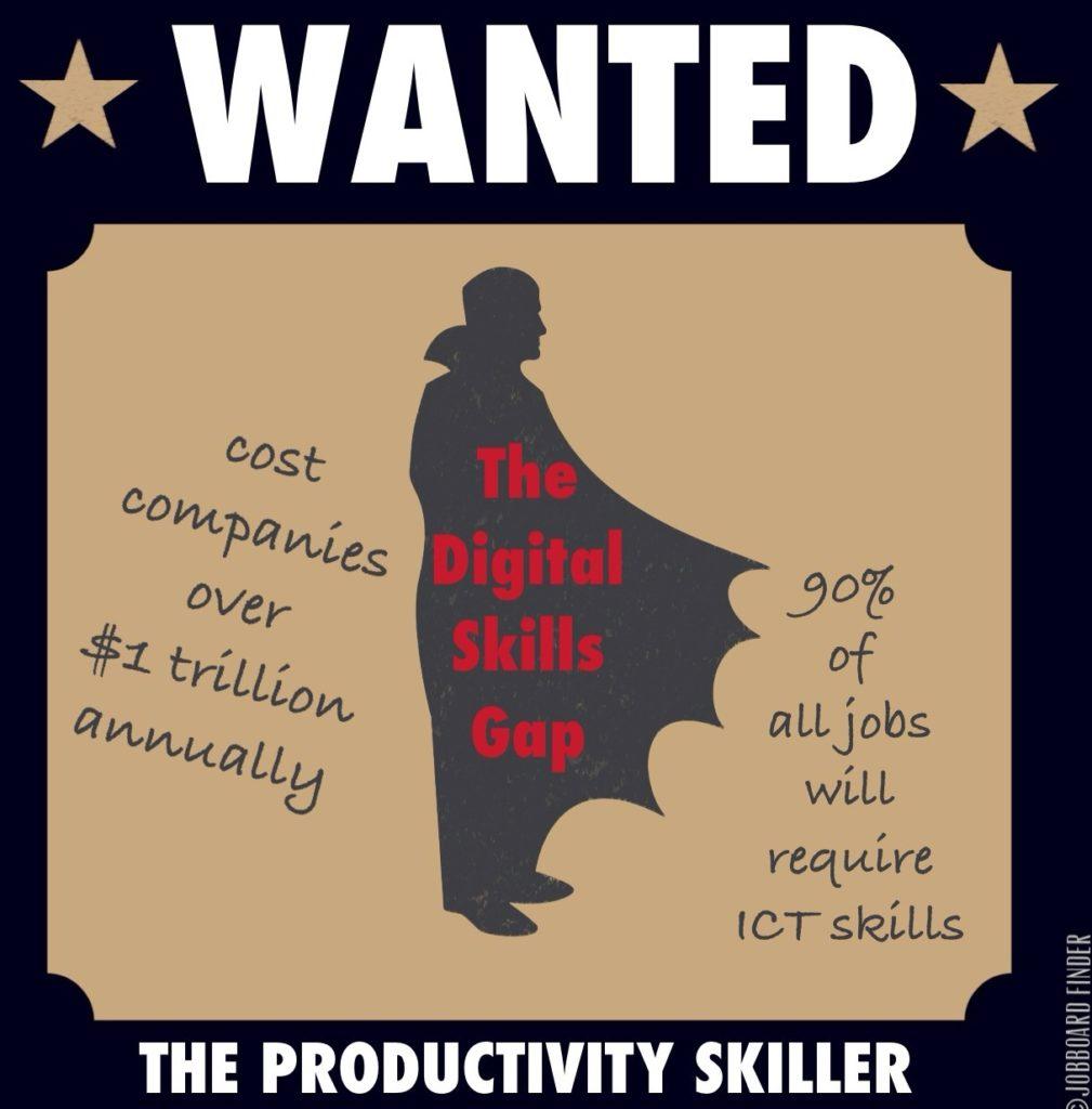 The productivity killer