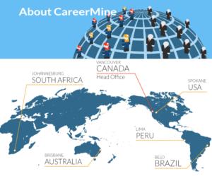 CareerMine-the largest job board in mining industry