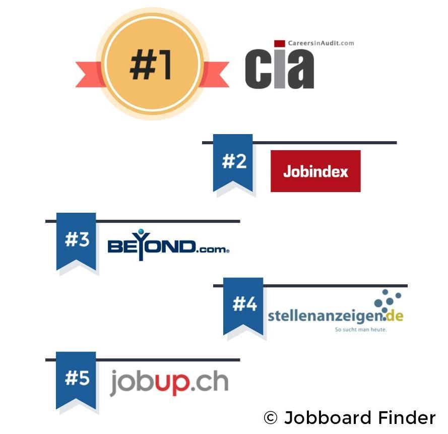 Top 5 JBF