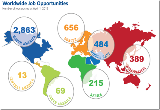 2013-04-worldwide-opportunities