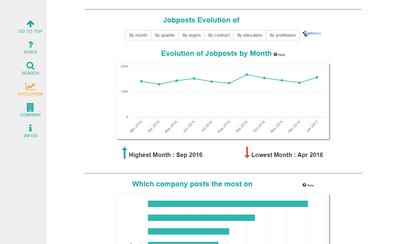 Jobboard Finder Premium